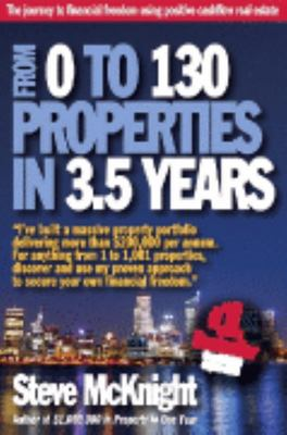 From 0 to 130 Properties in 3.5 Years: From Life Sentence to Life Style