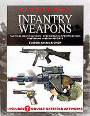 Firepower: Infantry Weapons