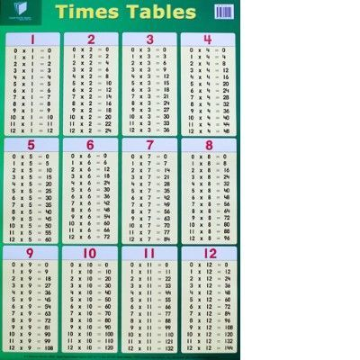 Worksheets Time Table 1 To 12 number names worksheets 1 through 12 times table multiplication tables 23 kiddo shelter math