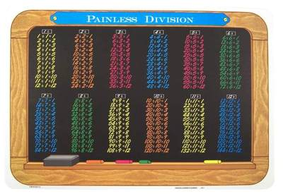 Painless Division Placemat