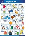 Alphabet NZ Style Wallchart