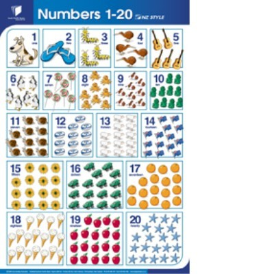Numbers 1 to 20 NZ Style Wallchart
