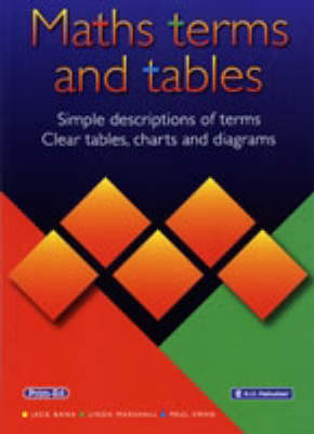 Maths Terms & Tables