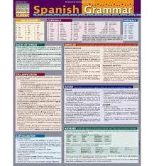 Spanish Grammar Laminated Reference Chart