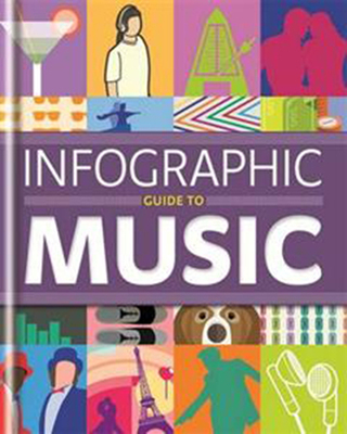 Infographic Guide to Music