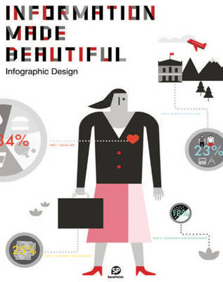 Information Made Beautiful - Infographic Design