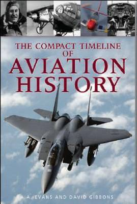 The Compact Timeline of Aviation History