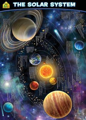 The Solar System (School Zone Wall Chart)