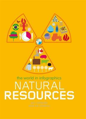 The Natural Resources (World in Infographics)