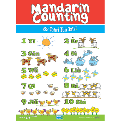 Large mandarin counting poster