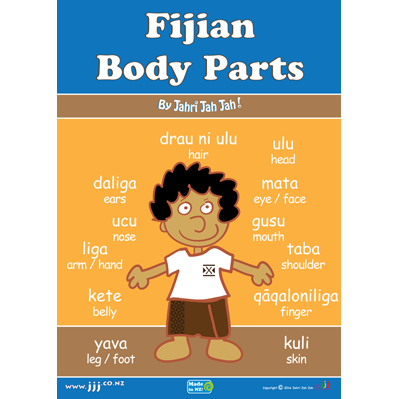 Large fijian body parts poster