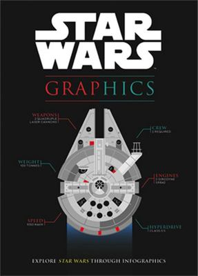 Star Wars Graphics: Explore Star Wars Through Infographics
