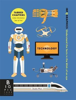 Technology (Infographics)