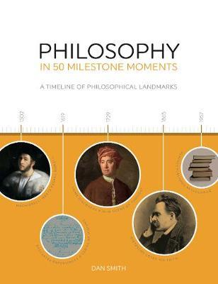 Philosophy in 50 Milestone Moments A Timeline of Philosophical Landmarks