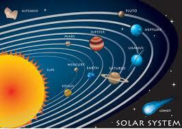 Large the solar system chart