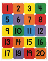 Large numbers 1 20   chart