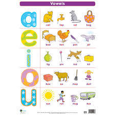 Large vowels wall chart