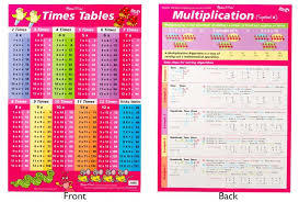 Times Table Wall Chart Pink C210