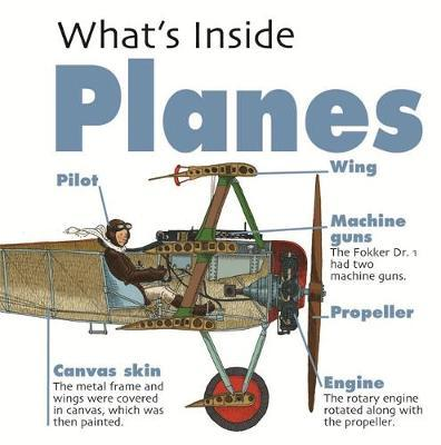 Planes (What's Inside?)
