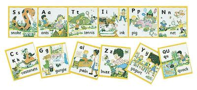 Jolly Phonics Wall Frieze (Pack of 7 Strips)