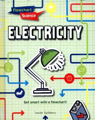 Flowchart Science: Electricity