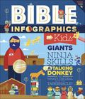 Bible Infographics for Kids - Giants, Ninja Skills, a Talking Donkey, and What's the Deal with the Tabernacle?