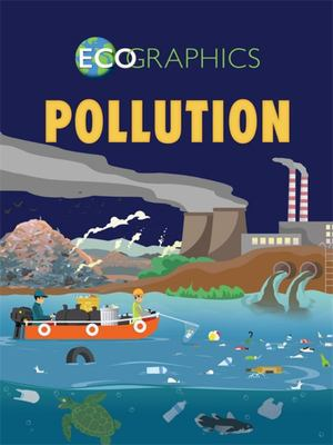 Ecographics: Pollution