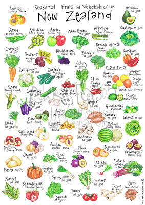 Seasonal Fruit and Veg Poster