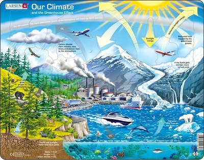 Our Climate Puzzle 69 pce