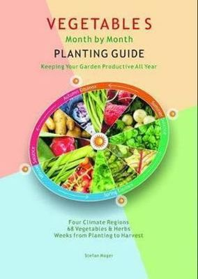 Vegetables Planting Guide: Keeping Your Garden Productive All Year