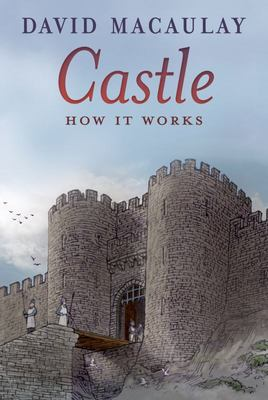 Castle How It Works