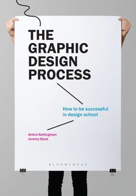 The Graphic Design Process - How to Be Successful in Design School