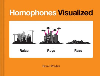 Homophones Visualized