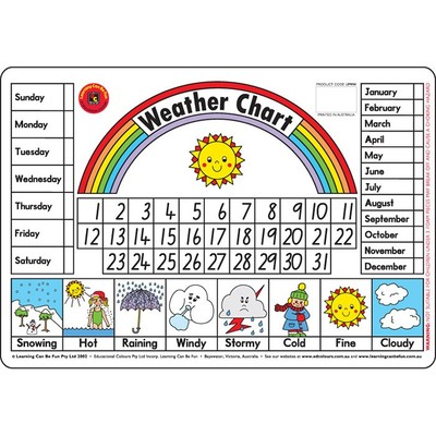 Placemat Weather Chart
