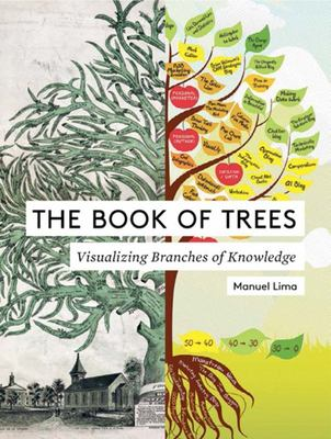 Book of Trees - Visualizing Branches of Knowledge