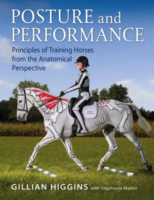 Posture and Performance: Riding and Training from the Anatomical Perspective