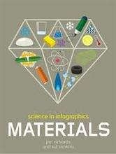 Homepage_materials