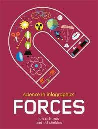 Forces: Science in Infographics