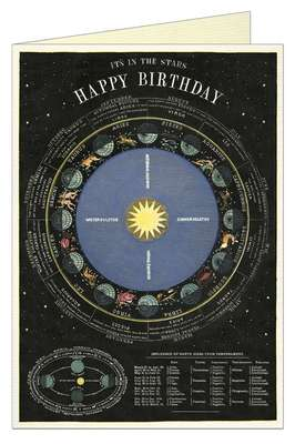 Happy Birthday Zodiac