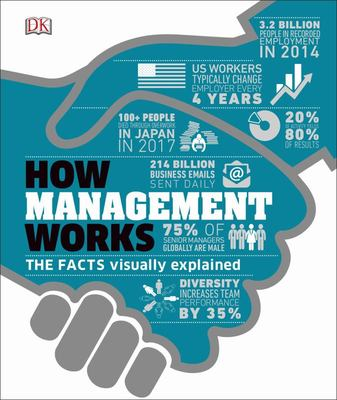 How Management Works: The Concepts Visually Explained