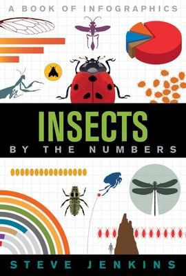 Insects - By the Numbers