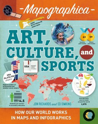 ART CULTURE AND SPORTS MAPOGRAPHICA SERIES