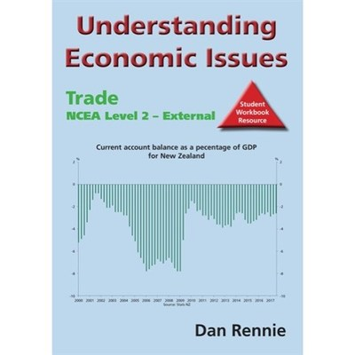 Understanding Economic Issues