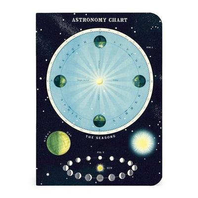 Celestial Notebooks Mini Set of 3