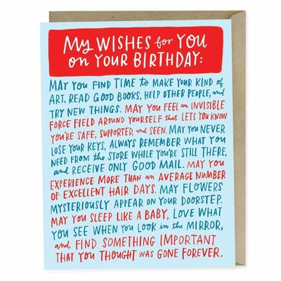 Card - Wishes for Your Birthday 02020