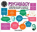 Degree In A Book: Psychology