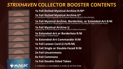 Magic: the Gathering Strixhaven Collector Booster Box