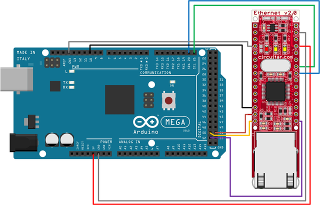 Ethernet - Connect you project to the cloud - Arduino