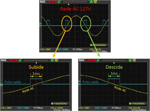 Zero Cross - Zero crossing detection for AC mains voltage