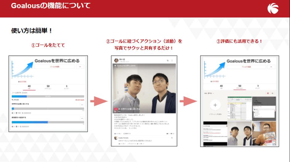 【セミナーレポート】株式会社ウィットワン「目標管理ツールGoalous」活用事例